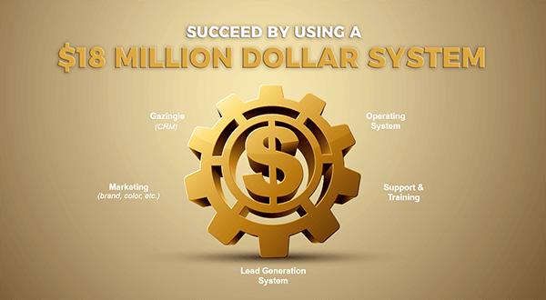 911-Restoration-Franchise-Million-Dollar-System
