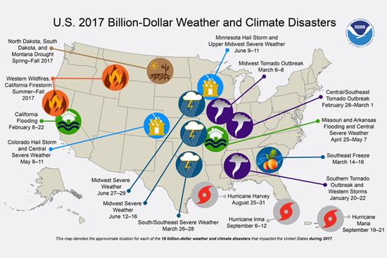 2017 Natural Disasters