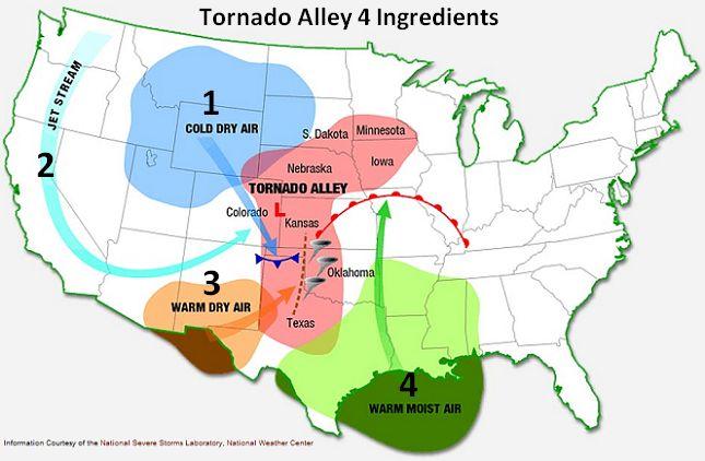 Tornado_Alley